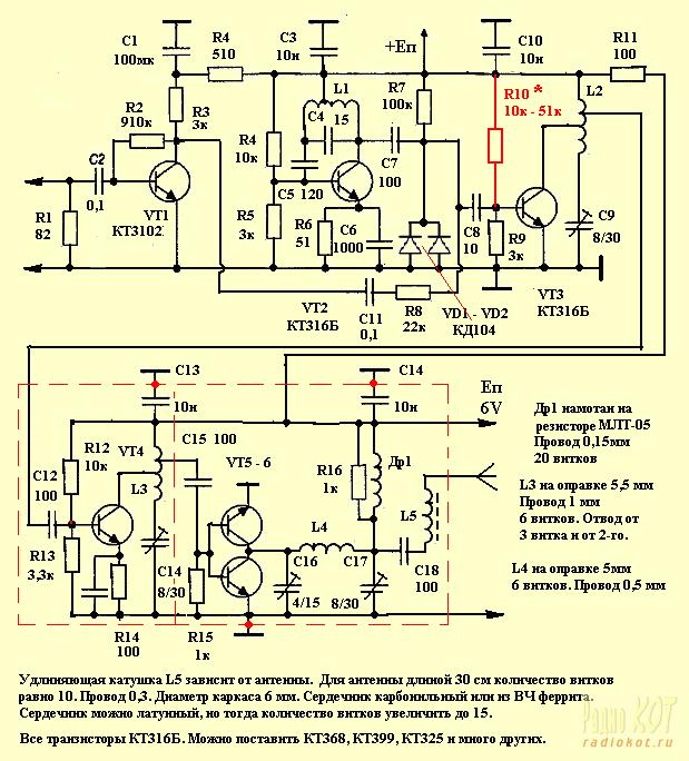 Блокировочные конденсаторы