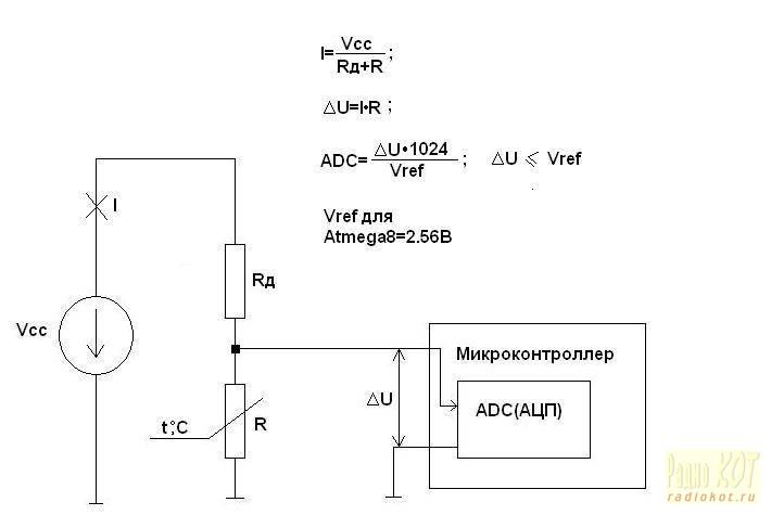 терморезистора.