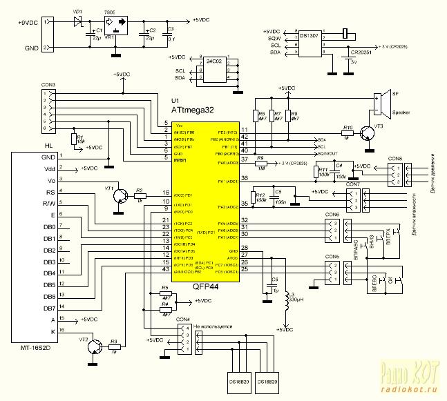 Схема базового блока.