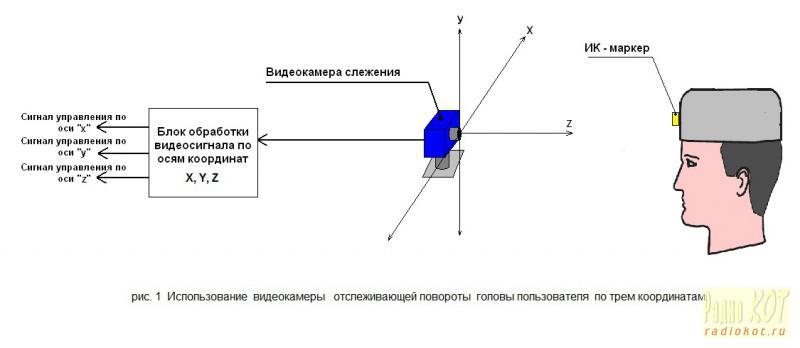 Готовится экспедиция к храму Солнца и др. мегалитам Севастополя (Страница 1) - Формы, механизмы, энергия наномира - Форум лабора