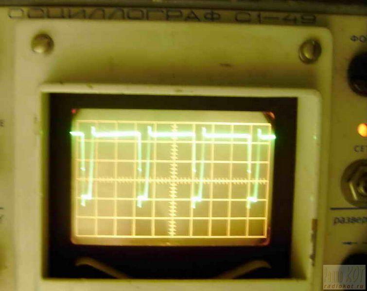 что такое драйвера для светодиодов