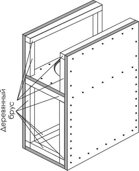 ...размерам передней стенке корпуса сабвуфера вырезаем два отверстия диаметром 109мм для фазоинверторов.