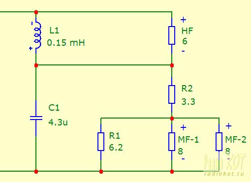 Схема кроссовера фронтальных