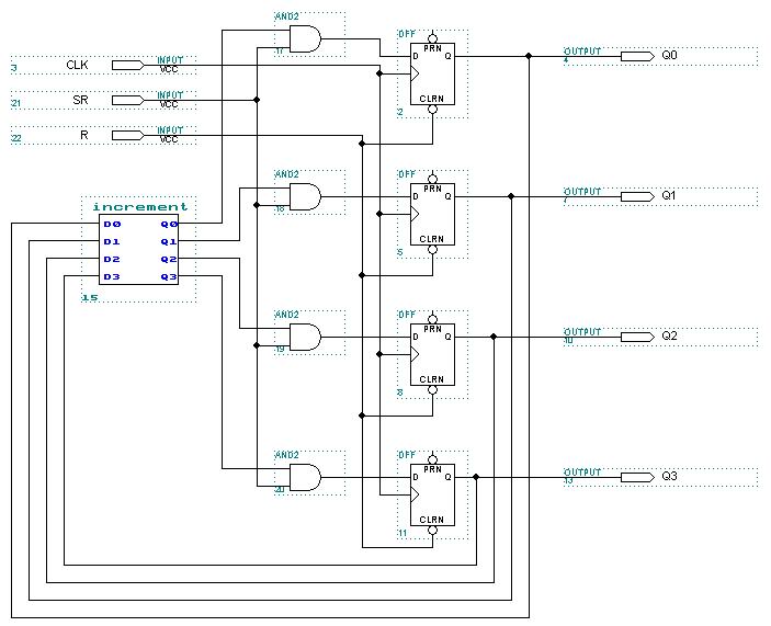 Схема счетчика с синхронным и асинхронным сбросом.