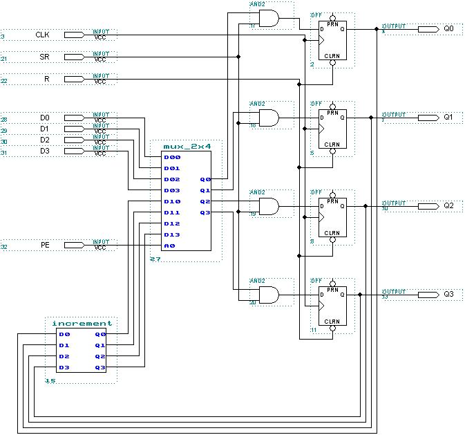 Та же схема счетчика, с добавленной синхронной загрузкой.