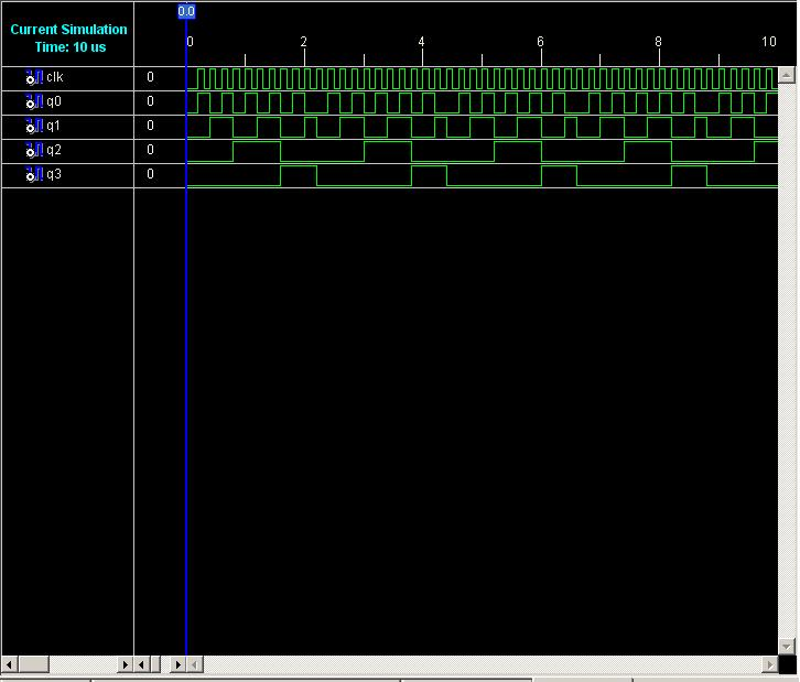 Xilinx ise 9.2 i software for windows 10